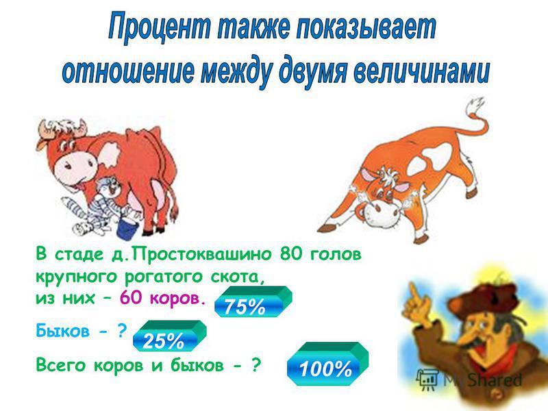 В стаде д.Простоквашино 80 голов крупного рогатого скота, из них – 60 коров. Быков - ? Всего коров и быков - ? 100% 25% 75%