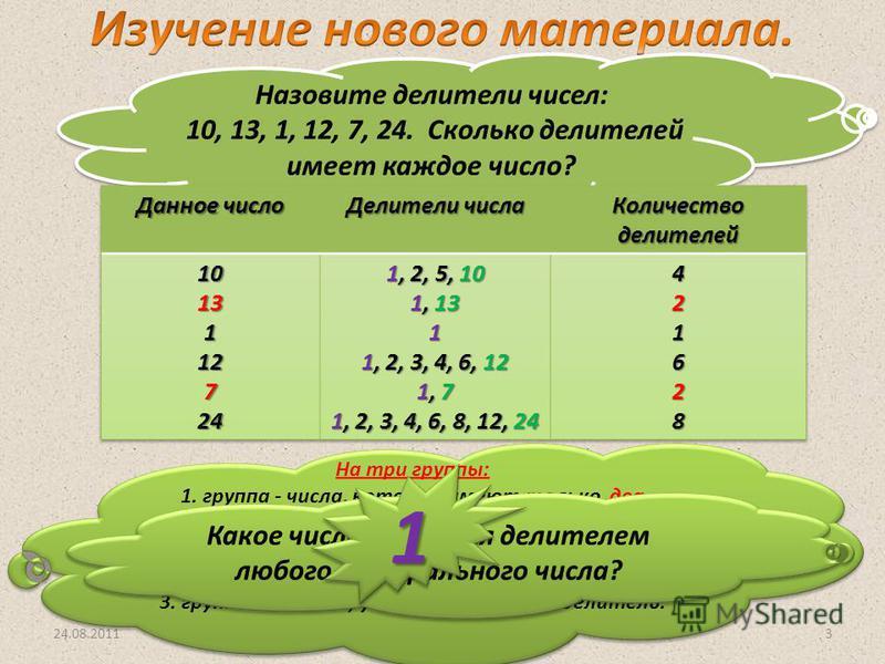 24.08.2011www.konspekturoka.ru3 На три группы: 1. группа - числа, которые имеют только два делителя; 2. группа числа, которые имеют более двух делителей; 3. группа число 1, у него только один делитель. На три группы: 1. группа - числа, которые имеют