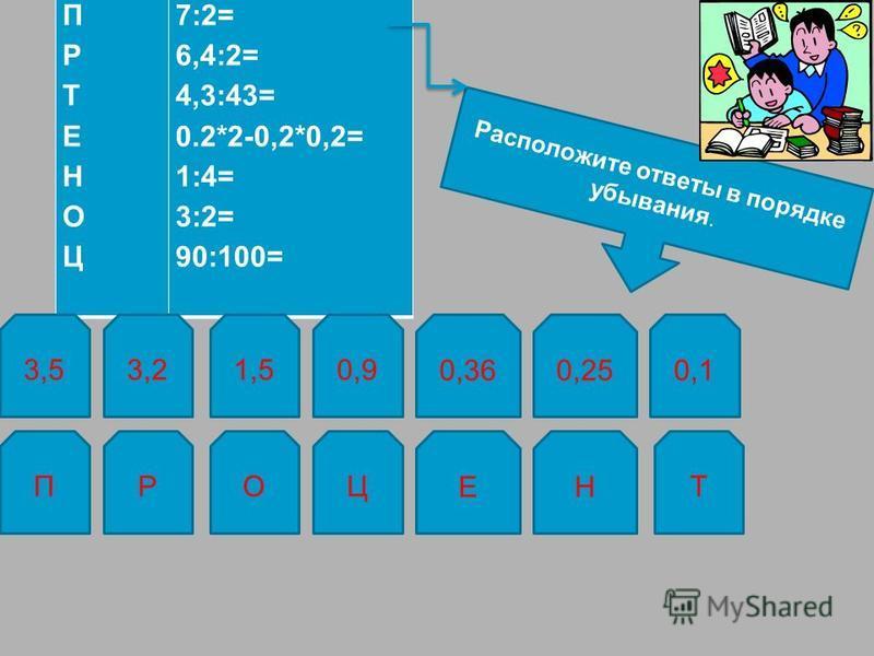 ПРТЕНОЦПРТЕНОЦ 7:2= 6,4:2= 4,3:43= 0.2*2-0,2*0,2= 1:4= 3:2= 90:100= 3,53,21,50,9 0,360,25 0,1 ПРО Ц ЕН Т Расположите ответы в порядке убывания.