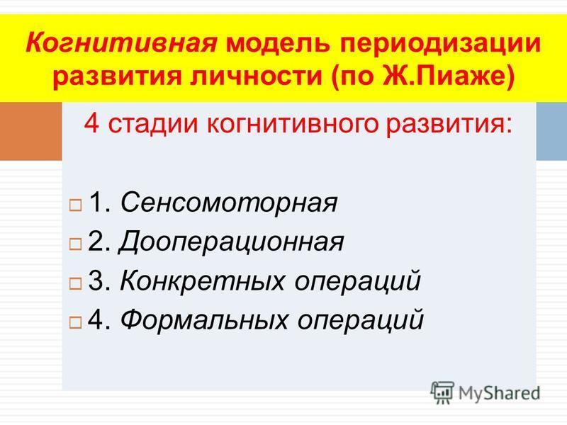 Когнитивная модель периодизации развития личности (по Ж.Пиаже) 4 стадии когнитивного развития: 1. Сенсомоторная 2. Дооперационная 3. Конкретных операций 4. Формальных операций
