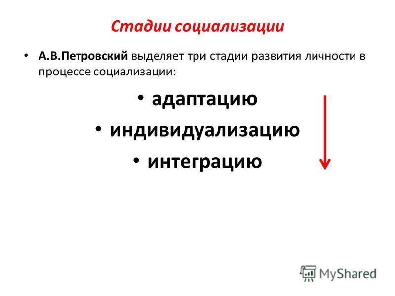 Стадии социализации А.В.Петровский выделяет три стадии развития личности в процессе социализации: адаптацию индивидуализацию интеграцию