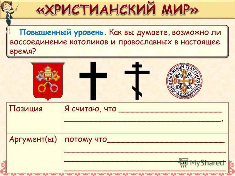 Повышенный уровень. Как вы думаете, возможно ли воссоединение католиков и православных в настоящее время? ПозицияЯ считаю, что _____________________ ________________________________, Аргумент(ы)потому что________________________ _____________________