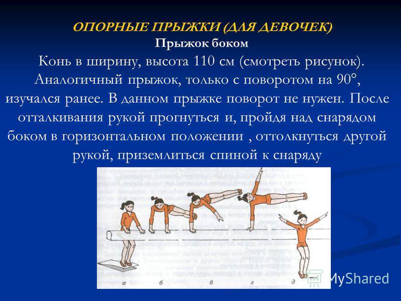 ОПОРНЫЕ ПРЫЖКИ (ДЛЯ ДЕВОЧЕК) Прыжок боком Конь в ширину, высота 110 см (смотреть рисунок). Аналогичный прыжок, только с поворотом на 90°, изучался ранее. В данном прыжке поворот не нужен. После отталкивания рукой прогнуться и, пройдя над снарядом бок