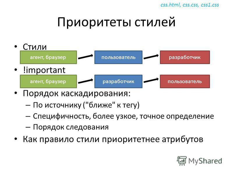 Приоритеты стилей Стили !important Порядок каскадирования: – По источнику (