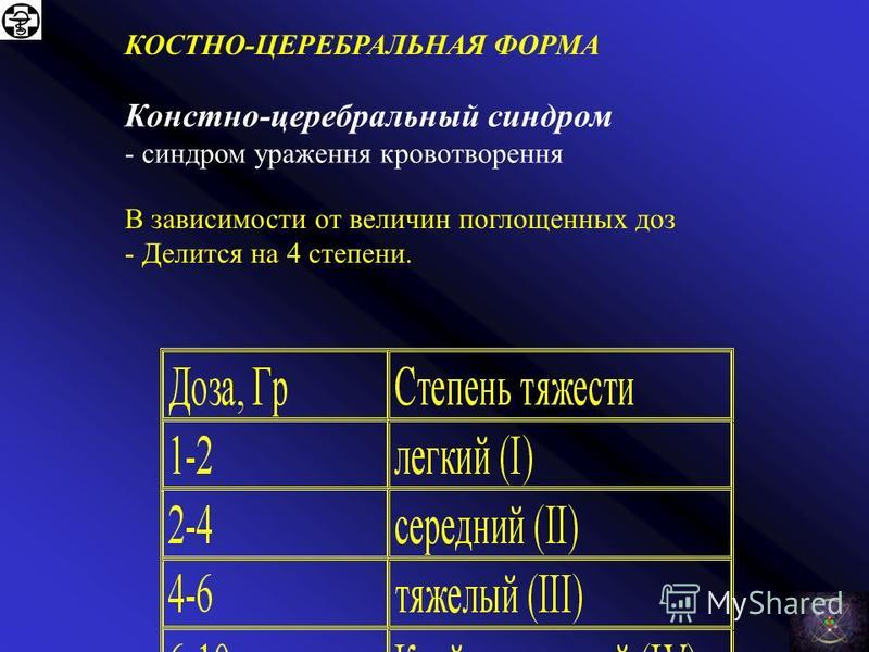 Клинические формы острой лучевой болезни КІСТНО-ЦЕРЕБРАЛЬНАЯ ФОРМА КИШЕЧНАЯ ФОРМА тяжелая (III) Крайне тяжелая(IV) переходная форма