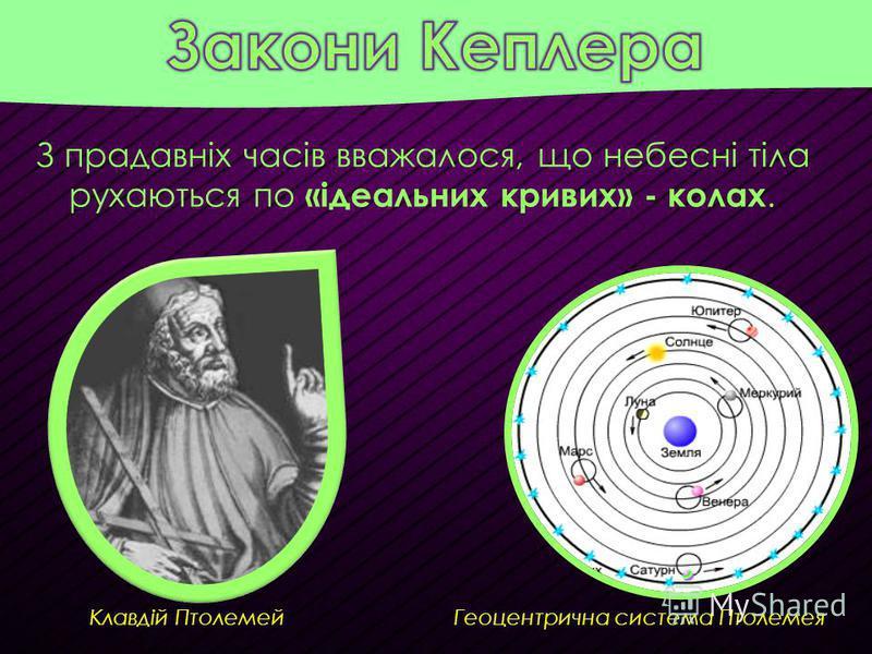 З прадавніх часів вважалося, що небесні тіла рухаються по «ідеальних кривих» - колах. Геоцентрична система ПтолемеяКлавдій Птолемей