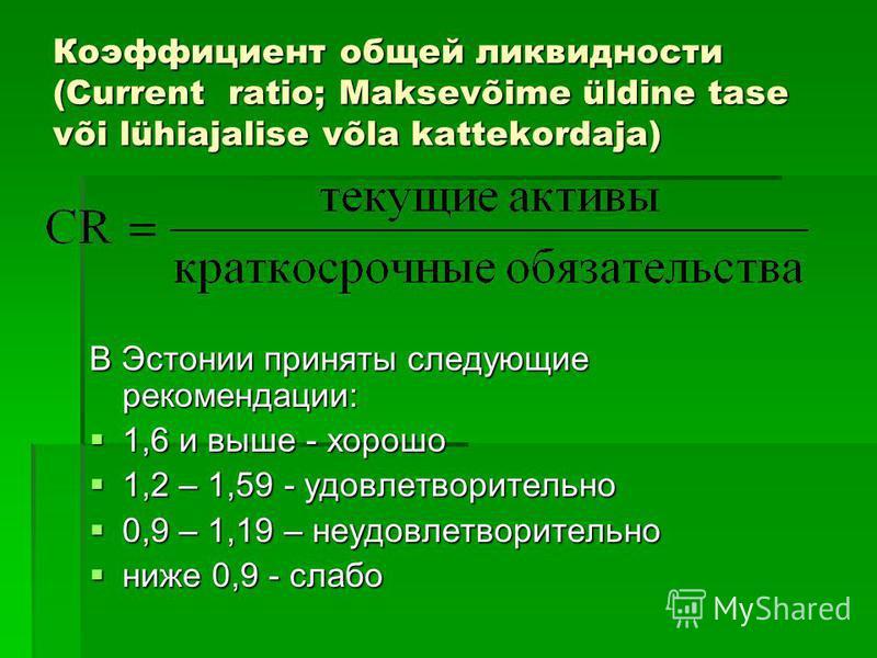 Коэффициент общей ликвидности (Current ratio; Maksevõime üldine tase või lühiajalise võla kattekordaja) В Эстонии приняты следующие рекомендации: 1,6 и выше - хорошо 1,6 и выше - хорошо 1,2 – 1,59 - удовлетворительно 1,2 – 1,59 - удовлетворительно 0,