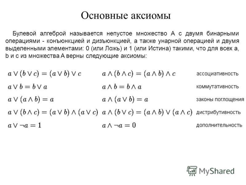Основные аксиомы Булевой алгеброй называется непустое множество A с двумя бинарными операциями - конъюнкцией и дизъюнкцией, а также унарной операцией и двумя выделенными элементами: 0 (или Ложь) и 1 (или Истина) такими, что для всех a, b и c из множе