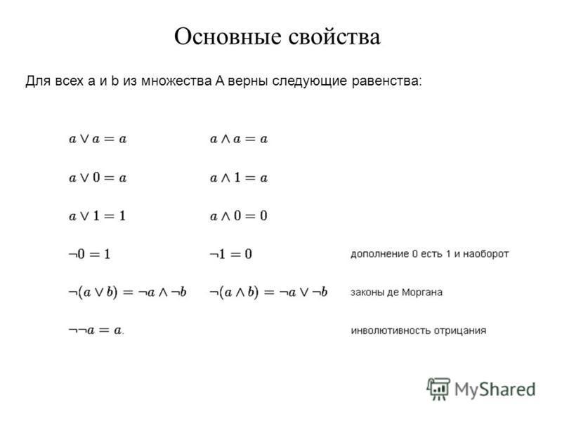 Основные свойства Для всех a и b из множества A верны следующие равенства: