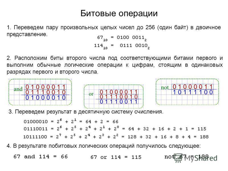 Битовые операции 1. Переведем пару произвольных целых чисел до 256 (один байт) в двоичное представление. 2. Расположим биты второго числа под соответствующими битами первого и выполним обычные логические операции к цифрам, стоящим в одинаковых разряд