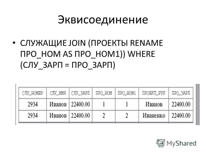 Эквисоединение СЛУЖАЩИЕ JOIN (ПРОЕКТЫ RENAME ПРО_НОМ AS ПРО_НОМ1)) WHERE (СЛУ_ЗАРП = ПРО_ЗАРП)