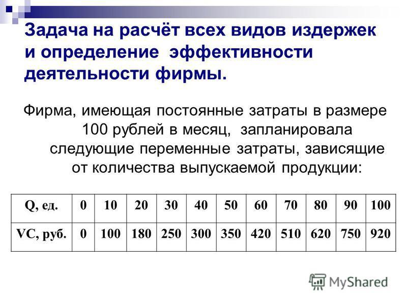 Задача на расчёт всех видов издержек и определение эфективности деятельности фирмы. Фирма, имеющая постоянные затраты в размере 100 рублей в месяц, запланировала следующие переменные затраты, зависящие от количества выпускаемой продукции: Q, ед.01020