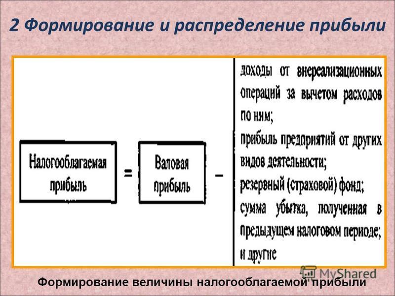 2 Формирование и распределение прибыли Формирование величины налогооблагаемой прибыли