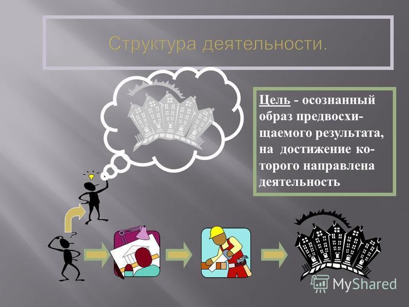 Цель - осознанный образ предвосхи- чаемого результата, на достижение которого направлена деятельность