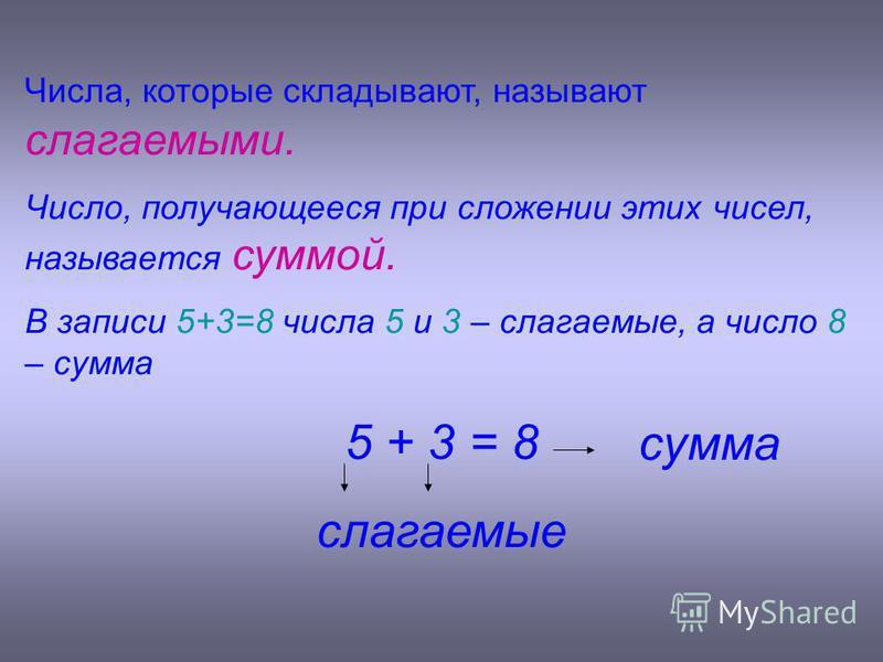 Числа, которые складывают, называют слагаемыми. Число, получающееся при сложении этих чисел, называется суммой. В записи 5+3=8 числа 5 и 3 – слагаемые, а число 8 – сумма 5 + 3 = 8 слагаемые сумма