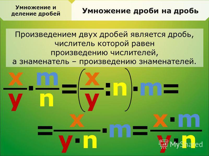 Умножение дроби на дробь Произведением двух дробей является дробь, числитель которой равен произведению числителей, а знаменатель – произведению знаменателей. x y = · m n x y = : mn · x y·ny·n == m · x·mx·m y·ny·n Умножение и деление дробей