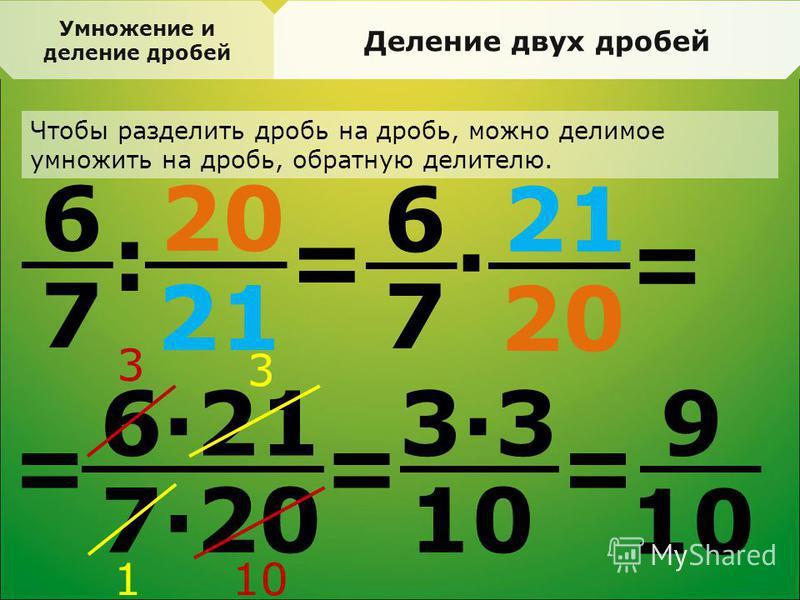 21 Деление двух дробей Чтобы разделить дробь на дробь, можно делимое умножить на дробь, обратную делителю. 6 7 = : 20 21 6 7 · 20 = = 6·21 7·20 3 10 3 1 = 9 3·33·3 = Умножение и деление дробей