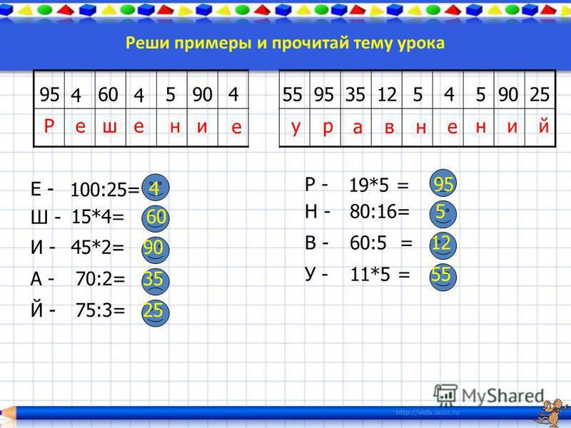 60 4 Реши примеры и прочитай тему урока 100:25= 15*4= 45*2=90 70:2=35 75:3=25 Е - Ш - И - А - Й - 19*5 = 95 80:16=5 60:5 =12 11*5 =55 Н - Р - В - У - 95 4 60 4 5904559535125459025 Ршени е ур авне ниже