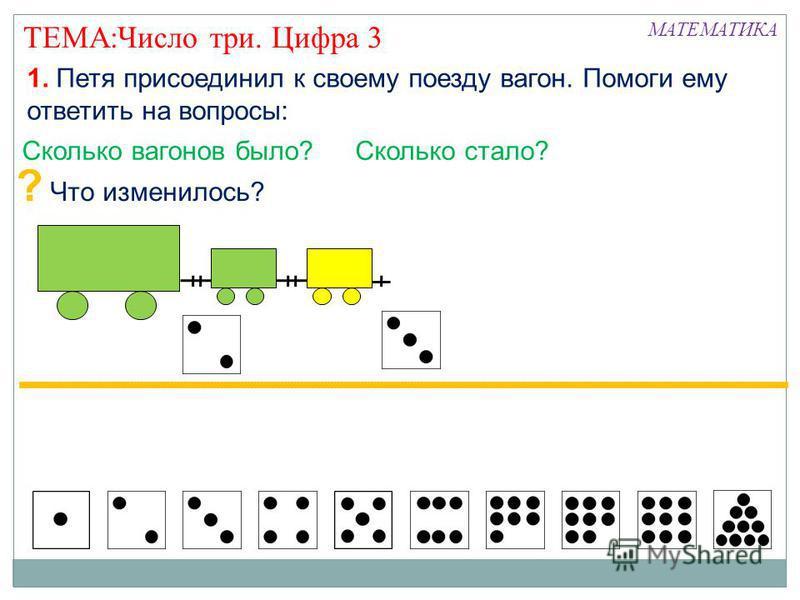 ТЕМА:Число три. Цифра 3 1. Петя присоединил к своему поезду вагон. Помоги ему ответить на вопросы: Сколько вагонов было? МАТЕМАТИКА Сколько стало? ? Что изменилось?