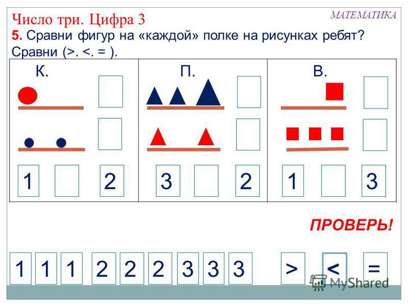 5. Сравни фигур на «каждой» полке на рисунках ребят? Сравни (>. <. = ). МАТЕМАТИКА 13 11133 12 3 32 2< К.П.В. Число три. Цифра 3 22=> ПРОВЕРЬ! > <