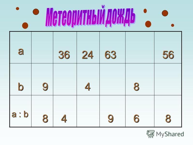 а 36 36 24 24 63 63 56 56 b 9 4 8 а : b 8 4 9 6 8