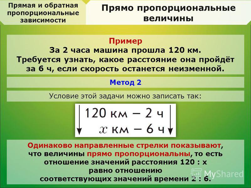 Прямая и обратная пропорциональные зависимости Прямо пропорциональные величины Пример За 2 часа машина прошла 120 км. Требуется узнать, какое расстояние она пройдёт за 6 ч, если скорость останется неизменной. Условие этой задачи можно записать так: О