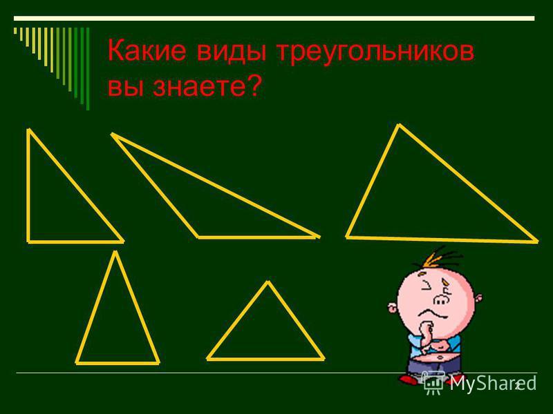 1 Виды треугольников. Математика и конструирование 4 класс