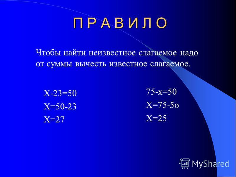 П Р А В И Л О Х-23=50 Х=50-23 Х=27 75-х=50 Х=75-5 о Х=25 Чтобы найти неизвестное слагаемое надо от суммы вычесть известное слагаемое.