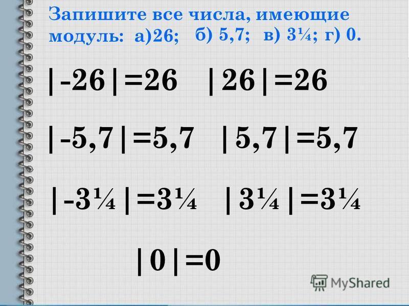 Запишите все числа, имеющие модуль: а)26; |-26|=26|26|=26 б) 5,7; |-5,7|=5,7|5,7|=5,7 в) 3¼; |-3¼|=3¼|3¼|=3¼ г) 0. |0|=0