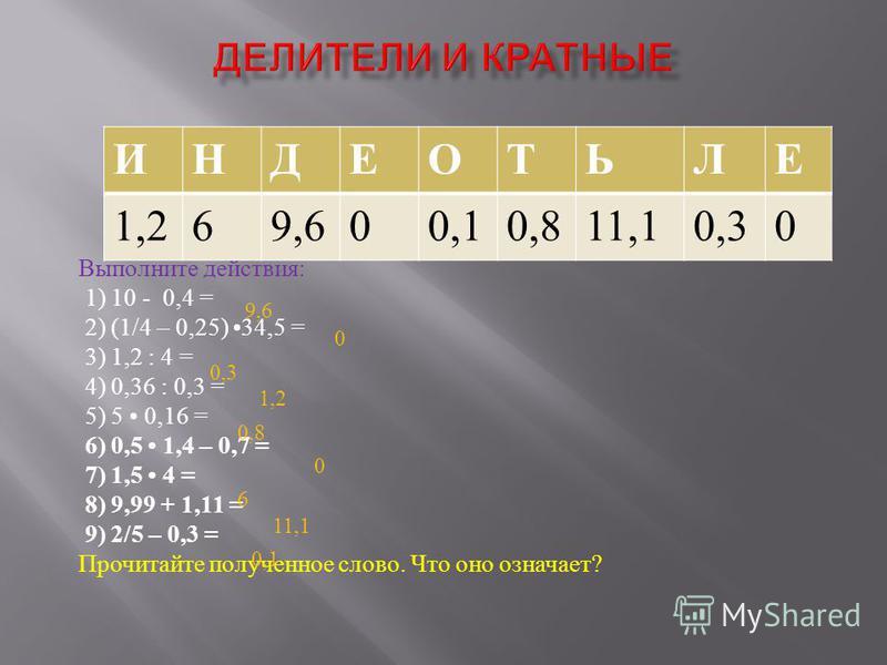 Выполните действия : 1) 10 - 0,4 = 2) (1/4 – 0,25) 34,5 = 3) 1,2 : 4 = 4) 0,36 : 0,3 = 5) 5 0,16 = 6) 0,5 1,4 – 0,7 = 7) 1,5 4 = 8) 9,99 + 1,11 = 9) 2/5 – 0,3 = Прочитайте полученное слово. Что оно означает ? ИНДЕОТЬЛЕ 1,269,600,10,811,10,30 9,6 0 0,