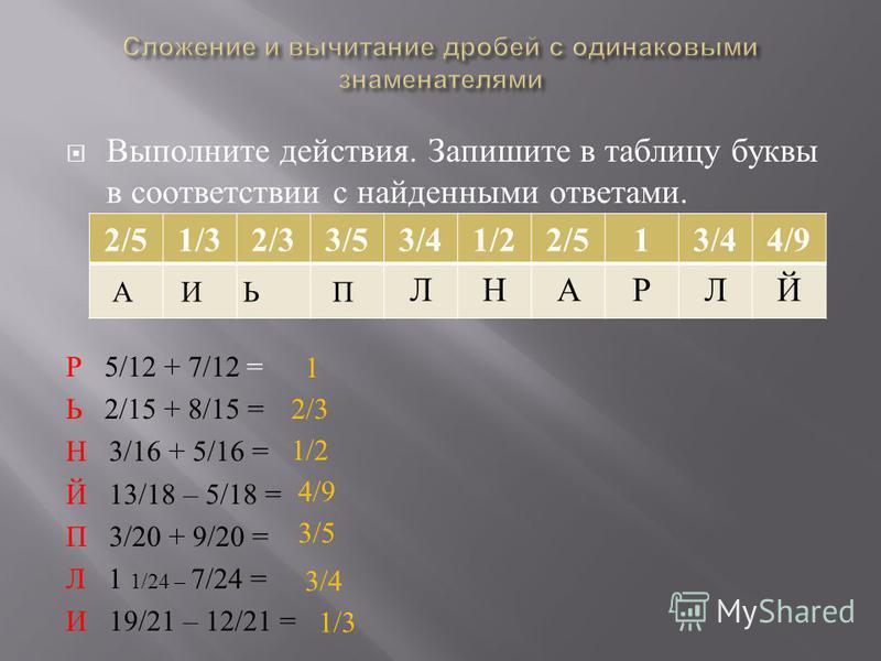 Выполните действия. Запишите в таблицу буквы в соответствии с найденными ответами. Р 5/12 + 7/12 = Ь 2/15 + 8/15 = Н 3/16 + 5/16 = Й 13/18 – 5/18 = П 3/20 + 9/20 = Л 1 1/24 – 7/24 = И 19/21 – 12/21 = 2/51/32/33/53/41/22/513/44/9 ЛНАРЛЙ 1 2/3 1/2 4/9