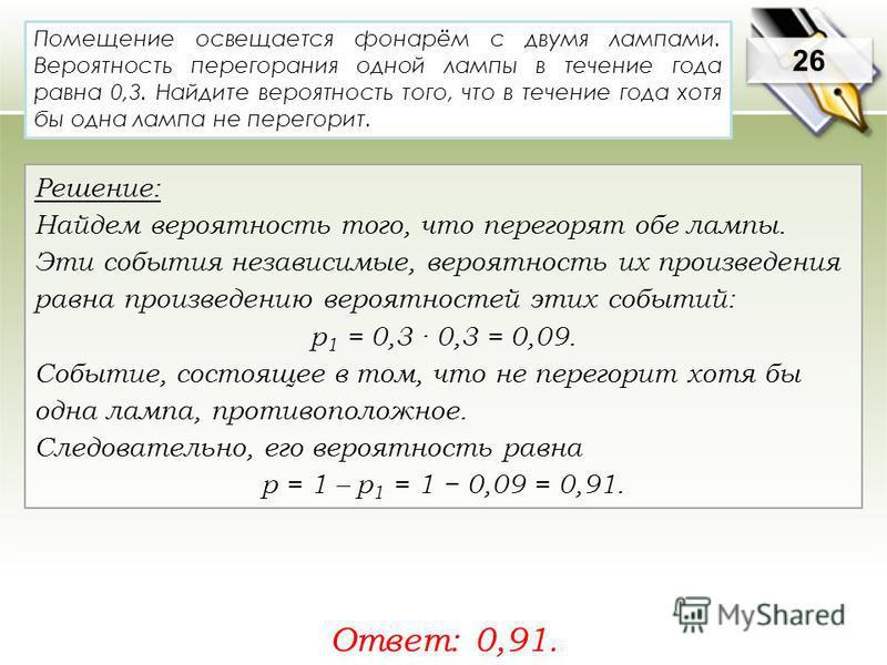 26 Решение: Найдем вероятность того, что перегорят обе лампы. Эти события независимые, вероятность их произведения равна произведению вероятностей этих событий: р 1 = 0,3 · 0,3 = 0,09. Событие, состоящее в том, что не перегорит хотя бы одна лампа, пр