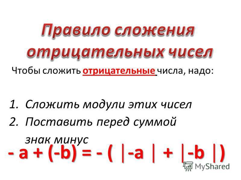 Чтобы сложить отрицательные числа, надо: 1. Сложить модули этих чисел 2. Поставить перед суммой знак минус - -- - a + (-b) = - ( -a + -b )