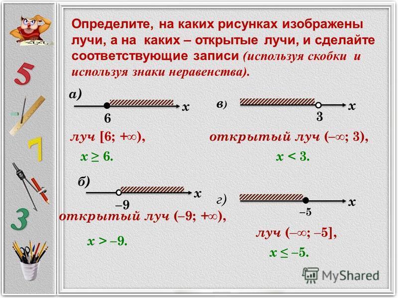 а) Определите, на каких рисунках изображены лучи, а на каких – открытые лучи, и сделайте соответствующие записи ( используя скобки и используя знаки неравенства). 6 x луч [6; + ), x 6. б) –9 x открытый луч (–9; + ), x > – 9. в)в) 3 x открытый луч (–