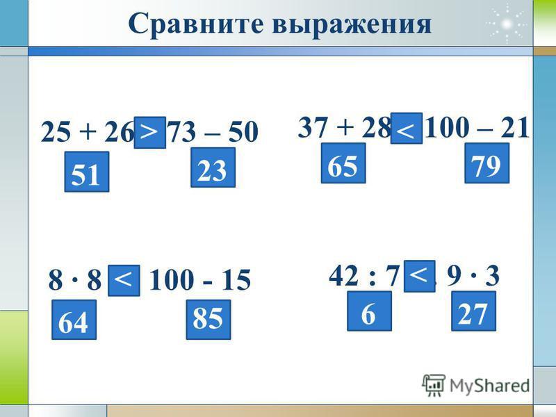 25 + 26…73 – 50 8 · 8 … 100 - 15 37 + 28…100 – 21 42 : 7 … 9 · 3 51 23 6579 27 6 85 64 < < < > Сравните выражения