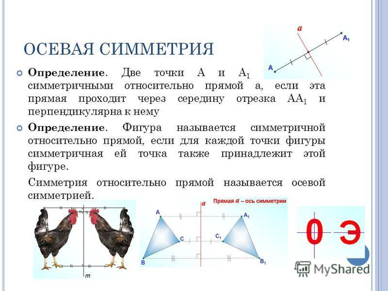 ОСЕВАЯ СИММЕТРИЯ Определение. Две точки А и А 1 называются симметричными относительно прямой а, если эта прямая проходит через середину отрезка АА 1 и перпендикулярна к нему Определение. Фигура называется симметричной относительно прямой, если для ка