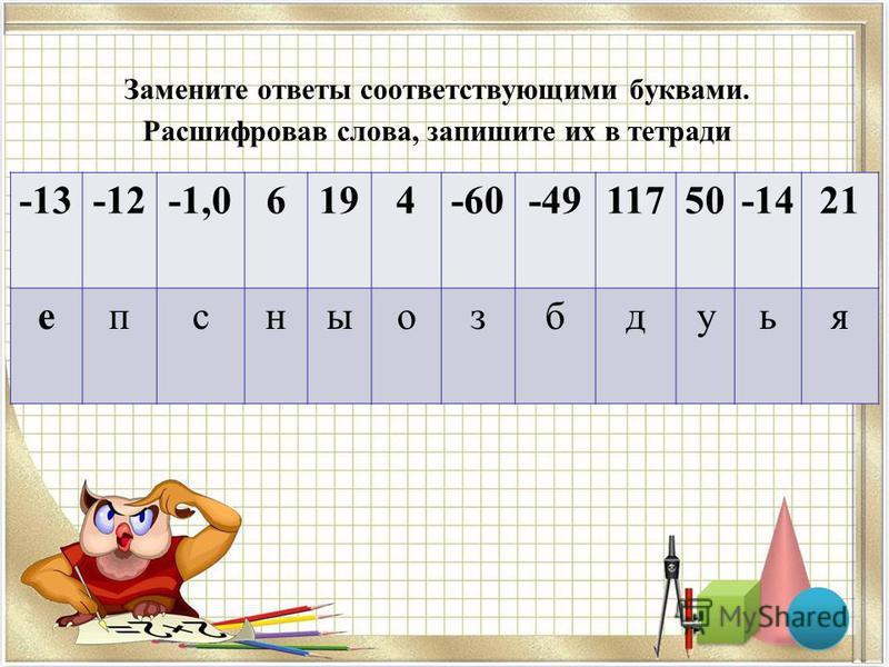Замените ответы соответствующими буквами. Расшифровав слова, запишите их в тетради -13-12-1,06194-60-4911750-1421 епсныозбдуья