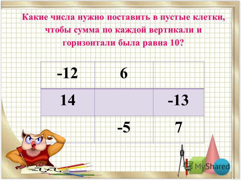 Какие числа нужно поставить в пустые клетки, чтобы сумма по каждой вертикали и горизонтали была равна 10? -126 14 -13 -57