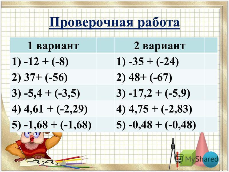 Проверочная работа 1 вариант 2 вариант 1) -12 + (-8) 1) -35 + (-24) 2) 37+ (-56) 2) 48+ (-67) 3) -5,4 + (-3,5) 3) -17,2 + (-5,9) 4) 4,61 + (-2,29) 4) 4,75 + (-2,83) 5) -1,68 + (-1,68) 5) -0,48 + (-0,48)