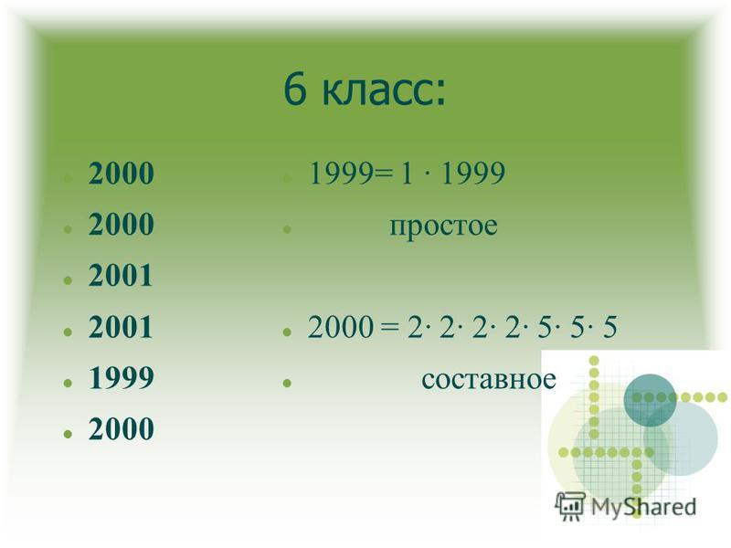 6 класс: 2000 2001 1999 2000 1999= 1 · 1999 простое 2000 = 2· 2· 2· 2· 5· 5· 5 составное