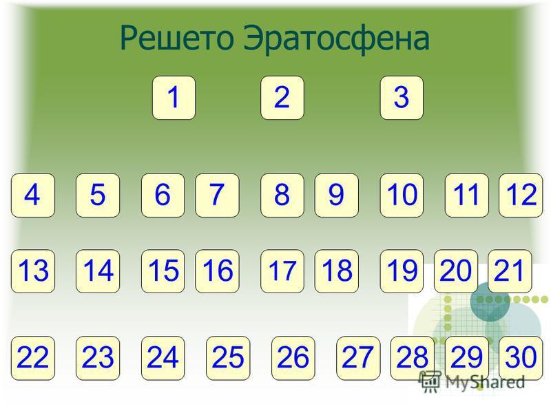 272830292625242322 4 21201918 17 16151413 10987651112 123 Решето Эратосфена