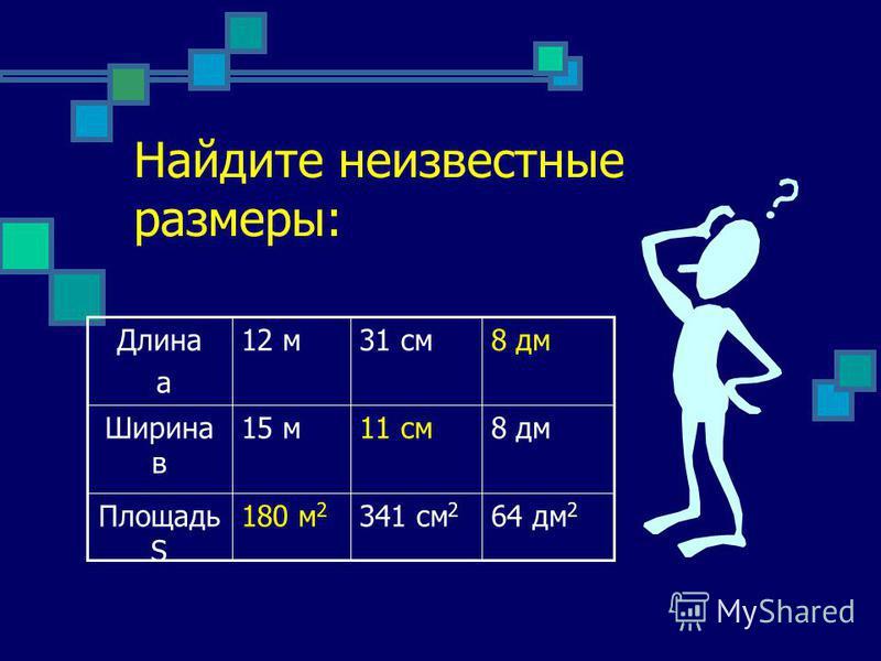 Найдите неизвестные размеры: 64 дм 2 341 см 2 180 м 2 Площадь S 8 дм 11 см 15 м Ширина в 8 дм 31 см 12 м Длина а