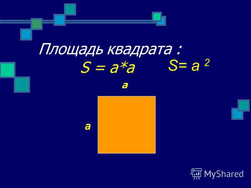 Площадь квадрата : S = a*a а а S= a 2