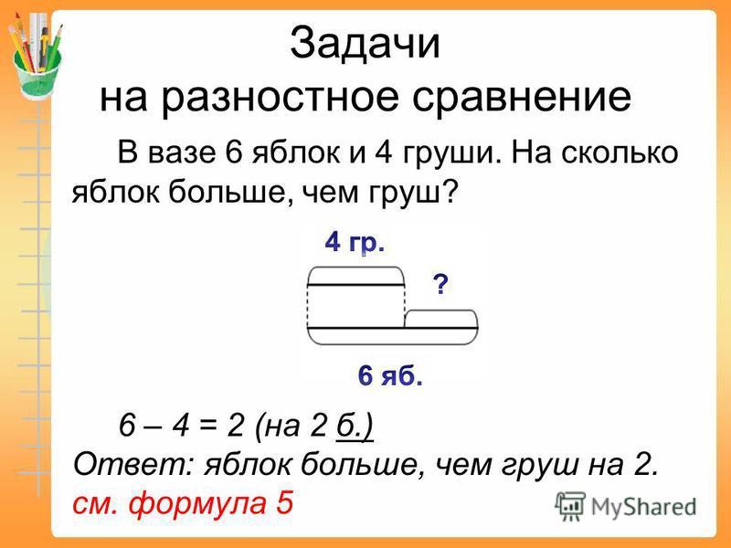 Задачи на разностное сравнение В вазе 6 яблок и 4 груши. На сколько яблок больше, чем груш? 6 – 4 = 2 (на 2 б.) Ответ: яблок больше, чем груш на 2. см. формула 5