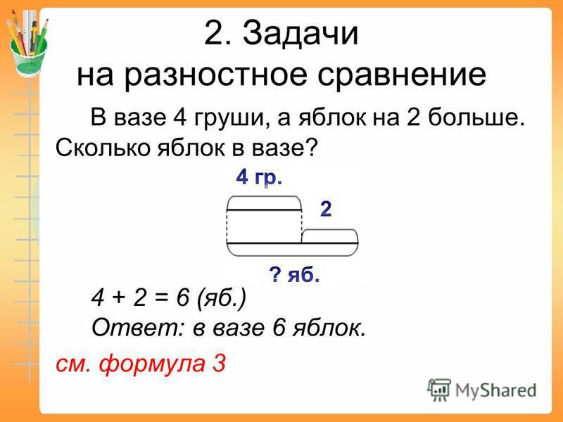 В вазе 4 груши, а яблок на 2 больше. Сколько яблок в вазе? 4 + 2 = 6 (яб.) Ответ: в вазе 6 яблок. см. формула 3 2. Задачи на разностное сравнение