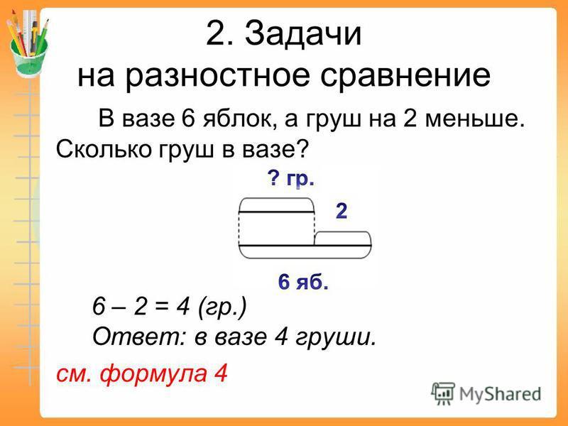 В вазе 6 яблок, а груш на 2 меньше. Сколько груш в вазе? 6 – 2 = 4 (гр.) Ответ: в вазе 4 груши. см. формула 4 2. Задачи на разностное сравнение