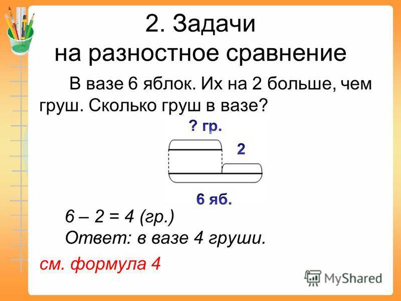 В вазе 6 яблок. Их на 2 больше, чем груш. Сколько груш в вазе? 6 – 2 = 4 (гр.) Ответ: в вазе 4 груши. см. формула 4 2. Задачи на разностное сравнение