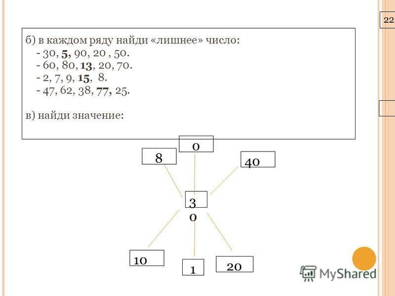 22.3.10 б) в каждом ряду найди «лишнее» число: - 30, 5, 90, 20, 50. - 60, 80, 13, 20, 70. - 2, 7, 9, 15, 8. - 47, 62, 38, 77, 25. в) найди значение: 3030 0 40 8 1 10 20