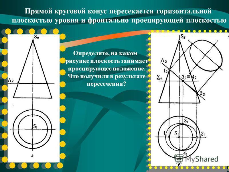 Прямой круговой конус пересекается горизонтальной плоскостью уровня и фронтально проецирующей плоскостью Определите, на каком рисунке плоскость занимает проецирующее положение. Что получили в результате пересечения?