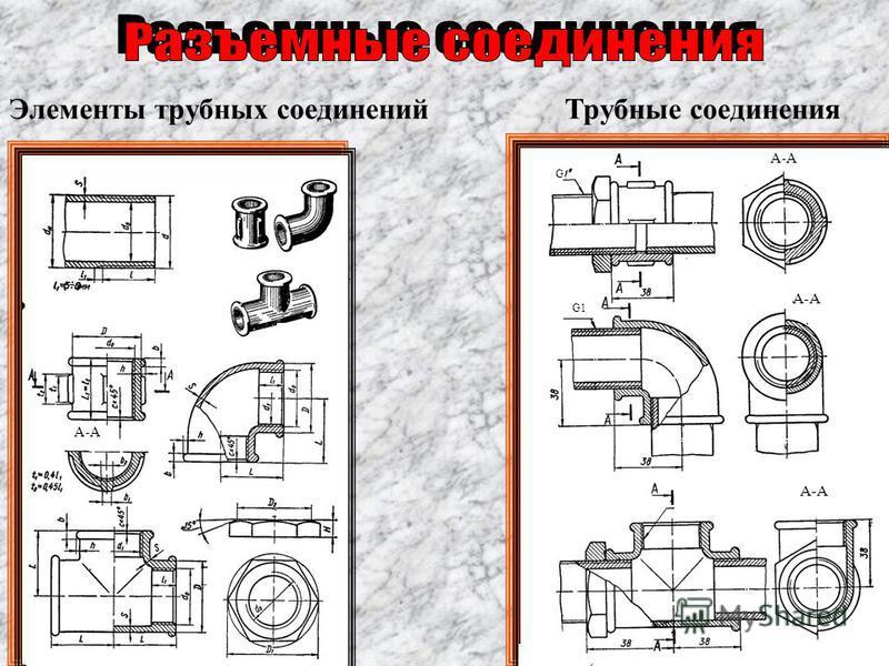 Элементы трубных соединений Трубные соединения G А-А G G1 А-А
